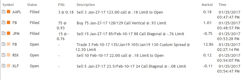 25 Jan AR FB Synthetic Covered Call w/Protective Put & Portfolio Adjustments