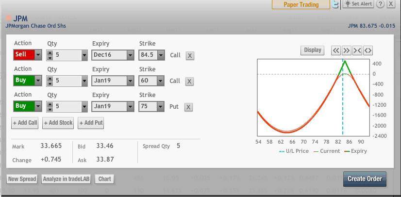 7 Dec AR Replay, JPM Long Call Diagonal w/Protective Put
